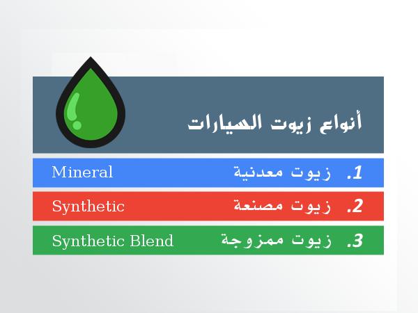أنواع زيوت السيارات المختلفة المعدنية والمخلقة أو المصنعة والخليط أو المزيج